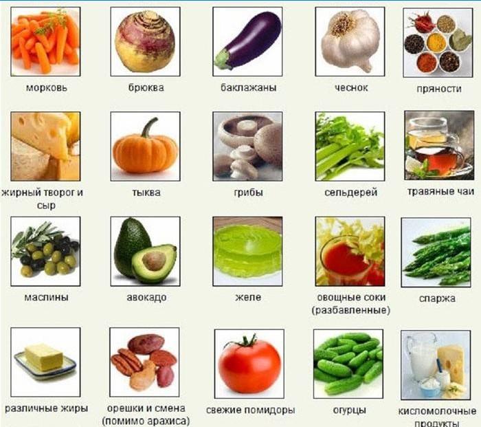 toidud, mis poletavad rasva kohuga