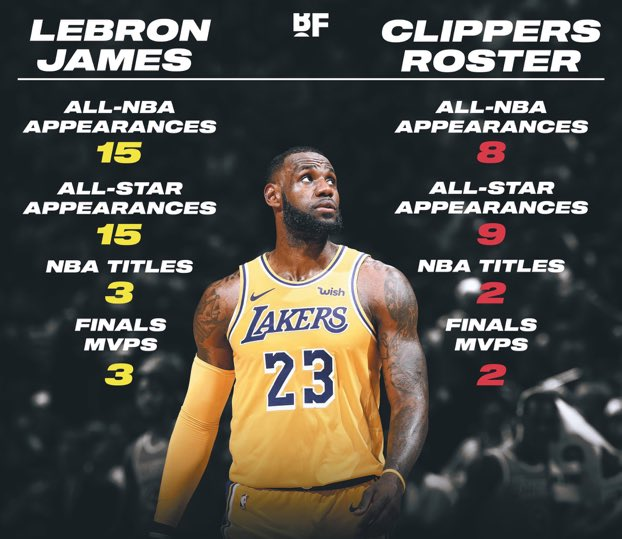 Kaalulangus NBA Parimate meeste kaalulangus blogid