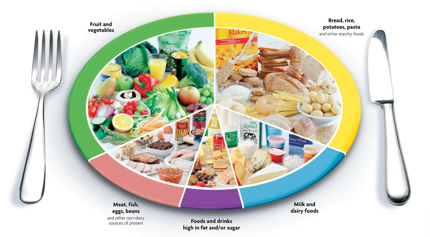 Kuidas poletada rasva lihaste kohal Sumpaatiline narvisusteem ja kaalulangus