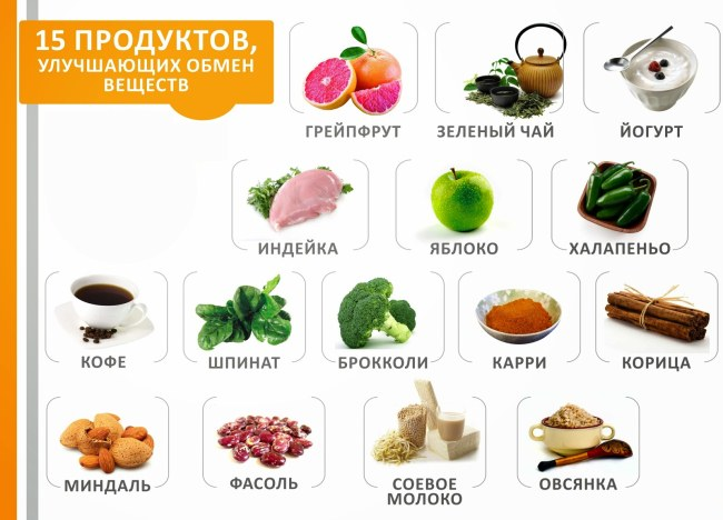 Looduslik keha rasva poletamine toiduainete Maksimaalne kaalukaotus nadala kg