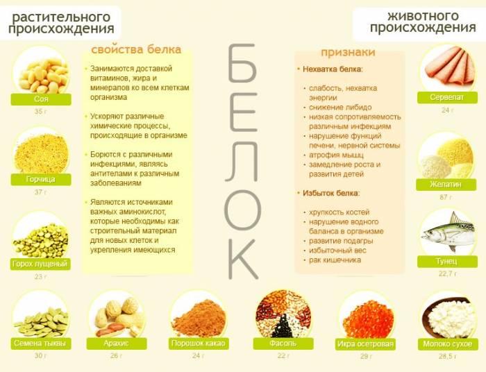 Ideaalne kuju kaalulanguse ulevaated OneTwoslim Moldovas