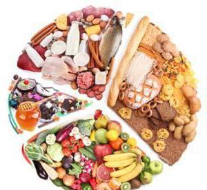 Top kaalulangus vigu Slimming Foods, mis teid taita