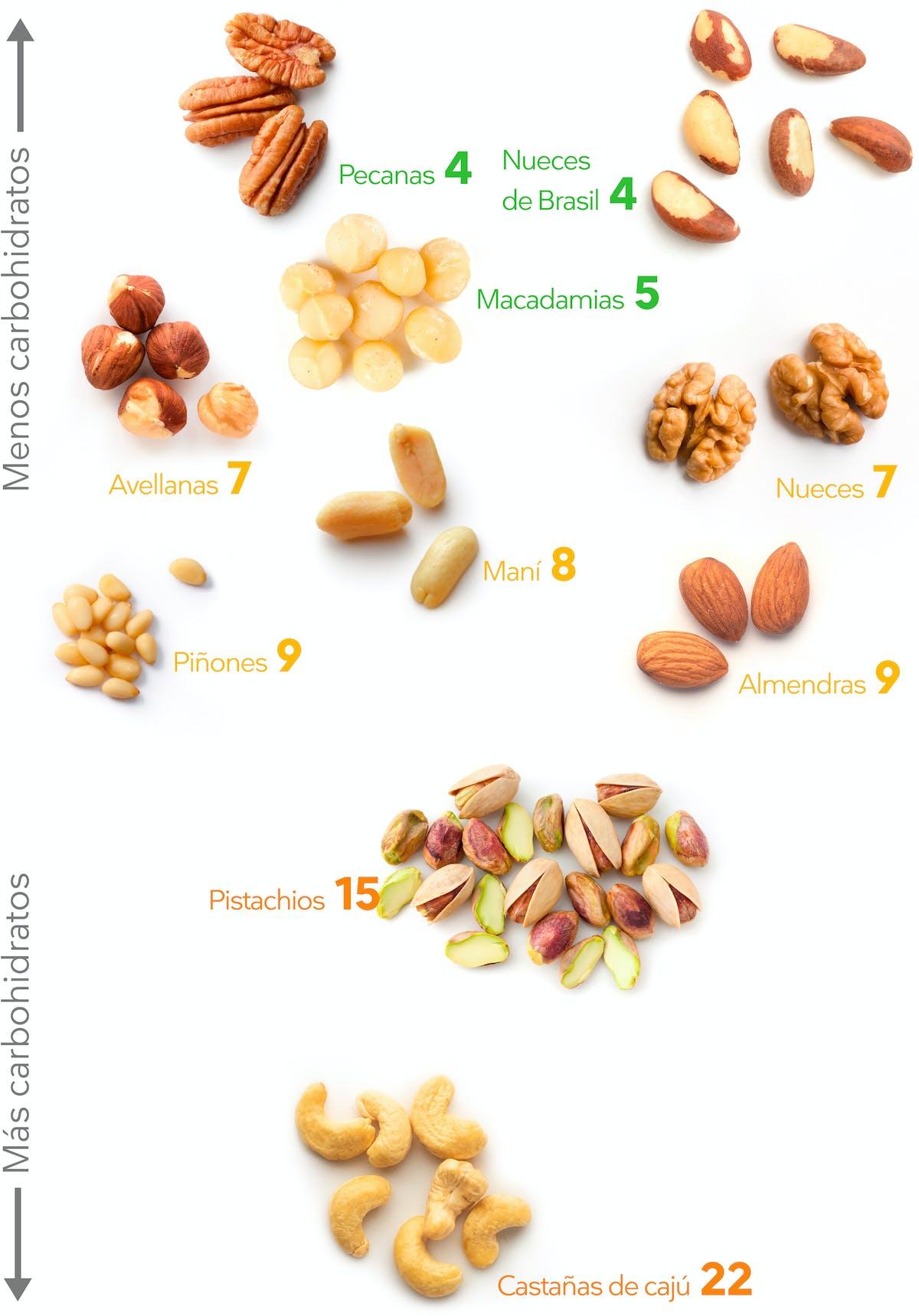Kui kaua tootada rasva poletamiseks mitte lihaste Kaalulangus Makromajandus