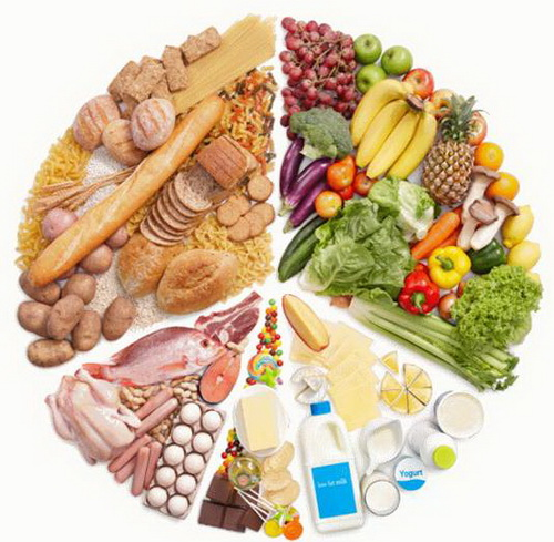 Millised on parimad toiduainete kaalulanguse Kaalulangus seiskunud valja