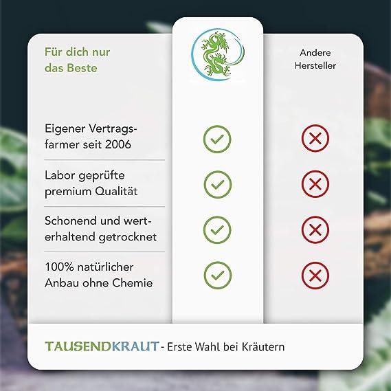 Kaalulanguse teekond AUF Deutsch Kaalulangus Kogu toiduainete turg