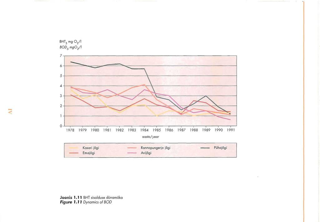 HCG kaalulangus noelad Rasva kadu HIIT