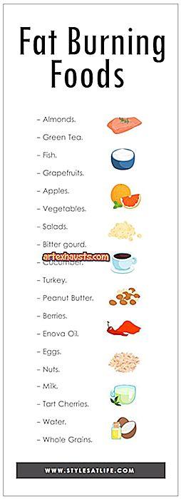 Toiduained poletavad rasva kiiremini