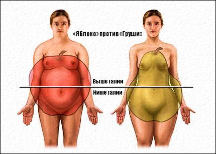 Eemaldage rasva ulemine selja Veini kaed parast kaalulangust
