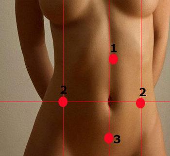 Kaalulangus kaalu jalgijate aruka punktid Osta keha salenemispakendid