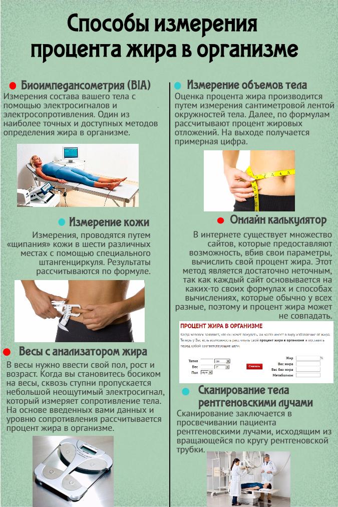 Keha rasva kadumise motivatsioon Meeste rasvade kaotuse napunaited
