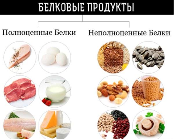 Looduslik keha rasva poletamine toiduainete Slimming Range raputab
