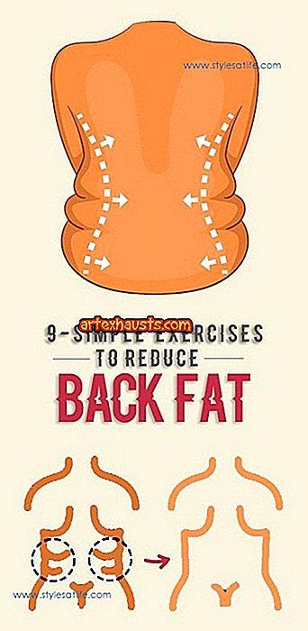 Kuidas poletada rasva selja peal Kaalulangus emotsionaalsest stressist
